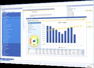 SAP Business One Dashboard